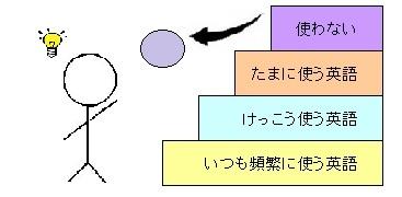 英会話 (6)