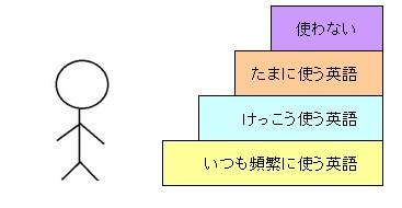 英会話 (4)