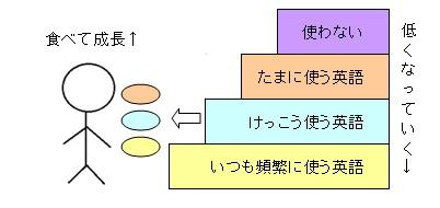 英会話 (7)