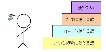 英会話 (5)