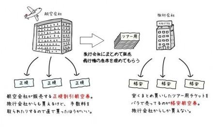 航空券 (2)