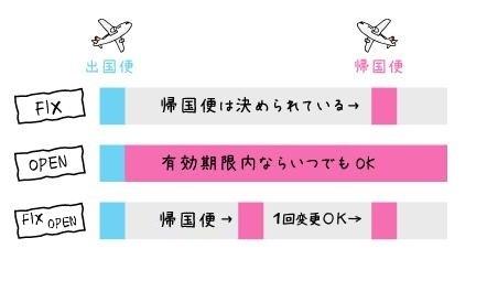 航空券 (3)