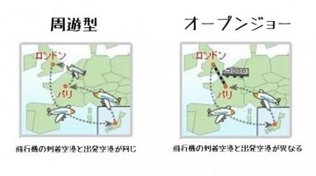 航空券 (1)