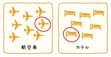 海外旅行 (2)
