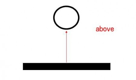 前置詞 (6)