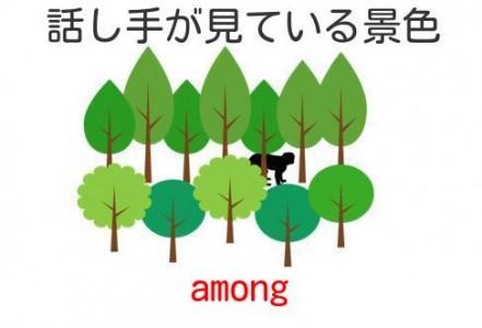 前置詞 (7)
