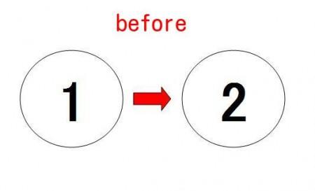 前置詞 (3)