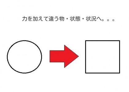 make (4)